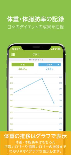 記録 アプリ ダイエット