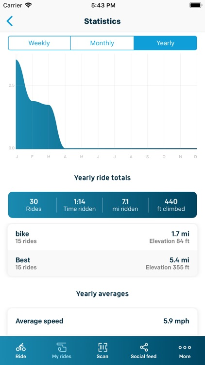 Ride Spot by PeopleForBikes screenshot-3
