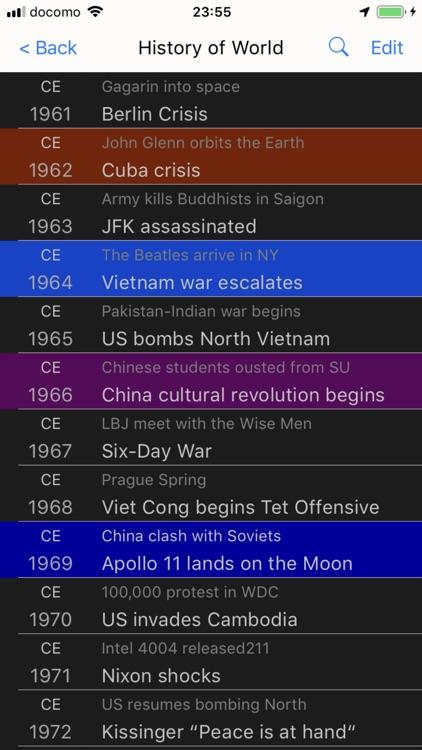 Time Travel - Chronicles screenshot-0