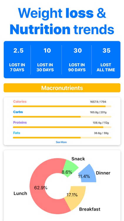 MyDietDaily -Lose Weight Smart screenshot-3