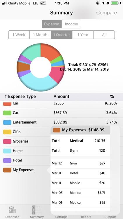 Flexi Expense Recorder