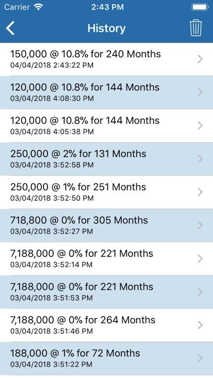EMI Calculator: Loan Planner screenshot-3