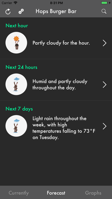Screenshot for Weather Bunny in United States App Store