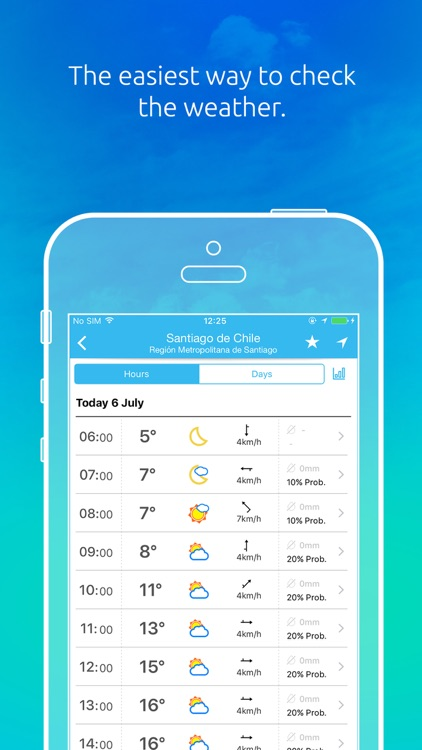 Clima – Weather