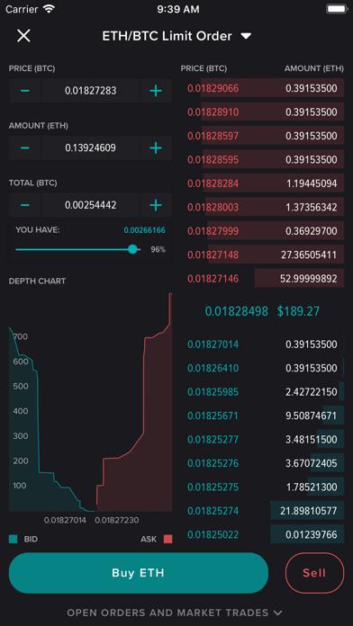 Crypto Trading Deutsch