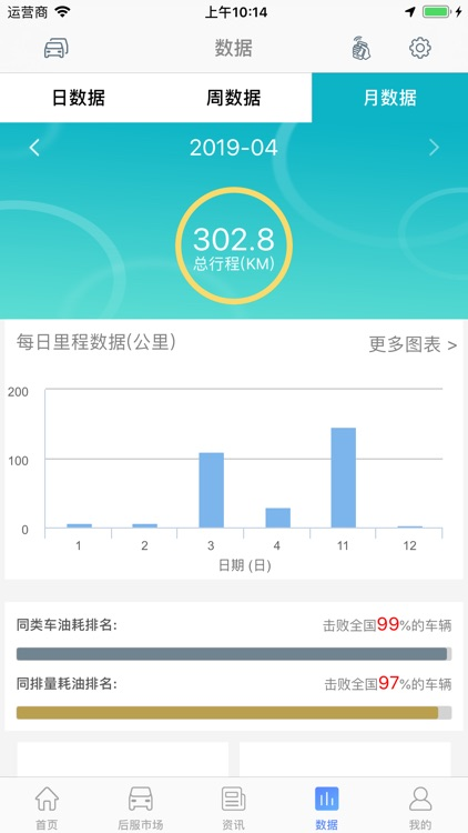 车行者 screenshot-2