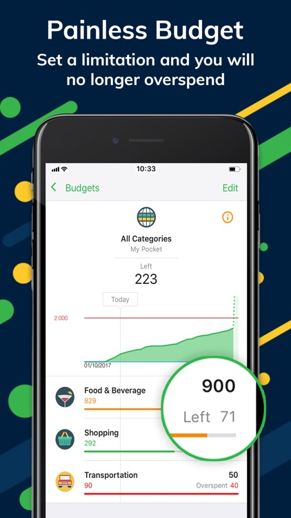 Money Lover: Expense Manager