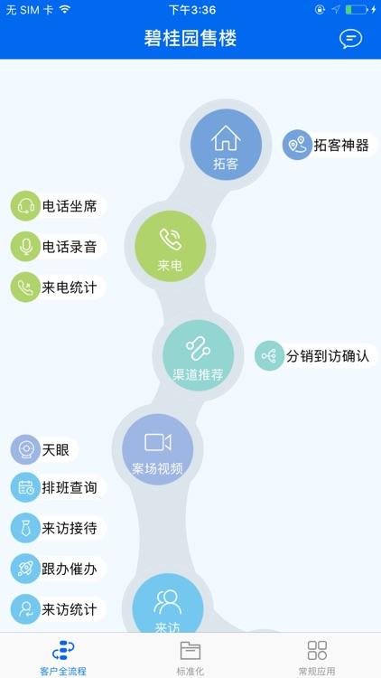 碧桂园售楼系统