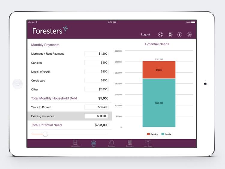 Foresters Debt Management