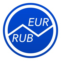 Russian Rubles To Euros
