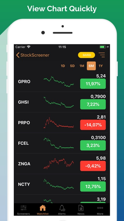 Stock Screener: Stocks Scanner screenshot-0