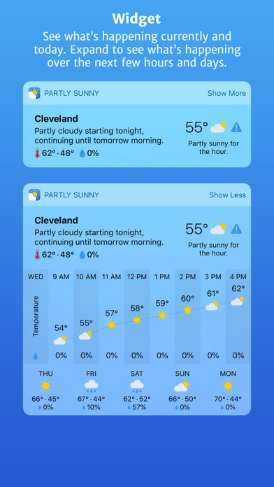 Screenshot for Partly Sunny in Peru App Store