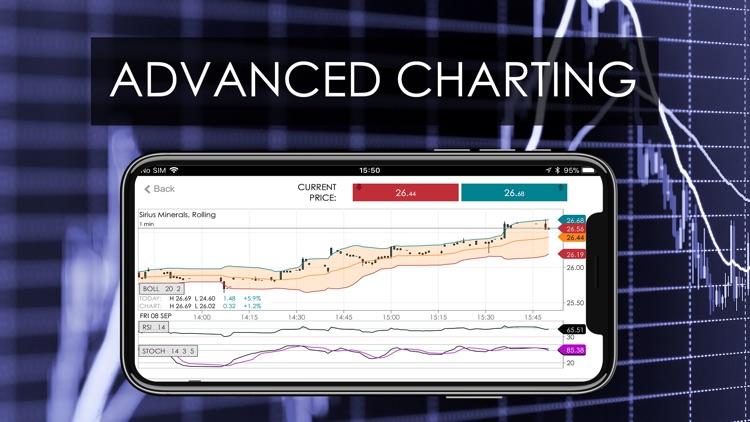 Spreadex Financial Trading screenshot-3
