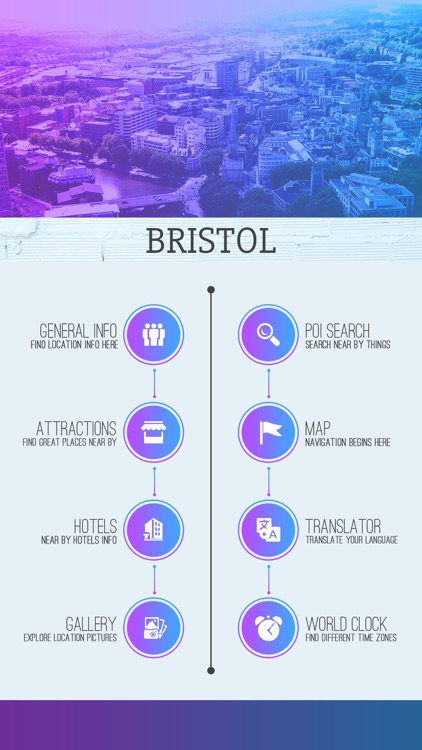 Bristol Tourism Guide screenshot-1