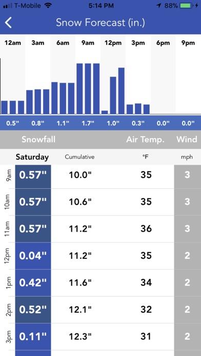 Snow Report Forecast review screenshots