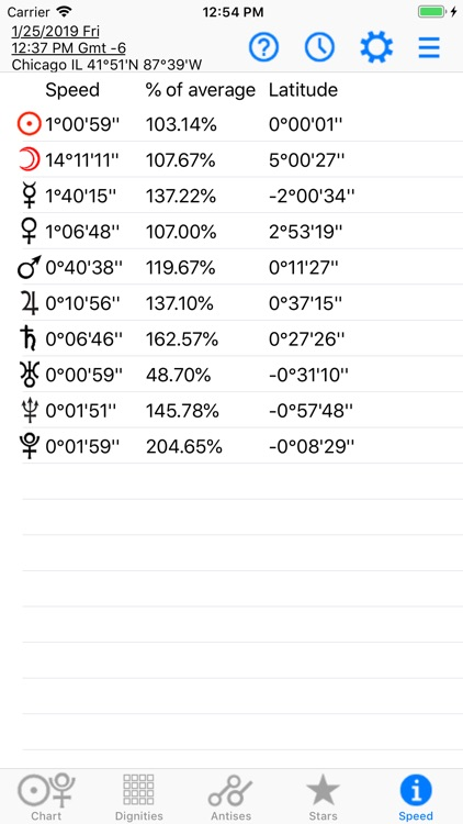 Astrology: Horary Chart screenshot-6