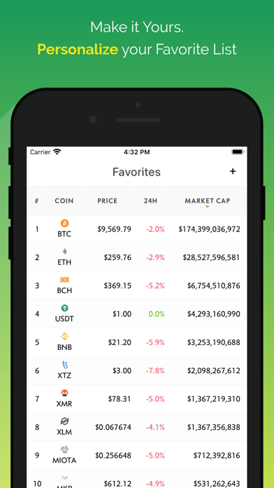 CoinGecko - Bitcoin Crypto App