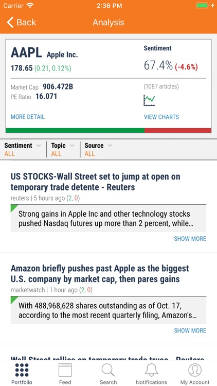 Stocksnips screenshot-1