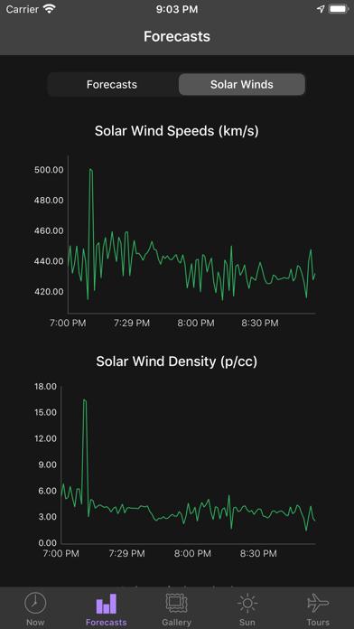 My Aurora Forecast Pro Screenshot