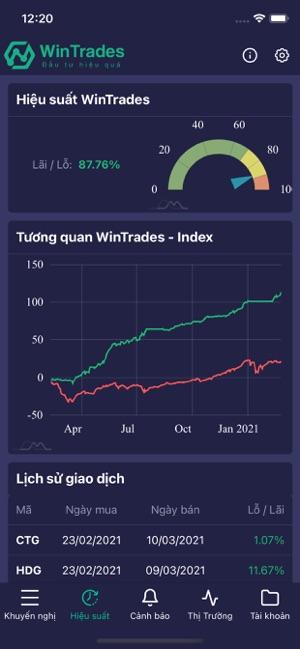 WinTrades - Đầu tư hiệu quả