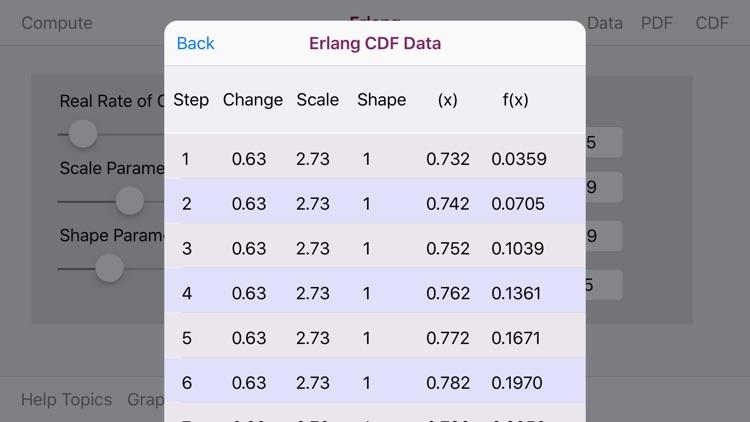 Erlang Distribution screenshot-3