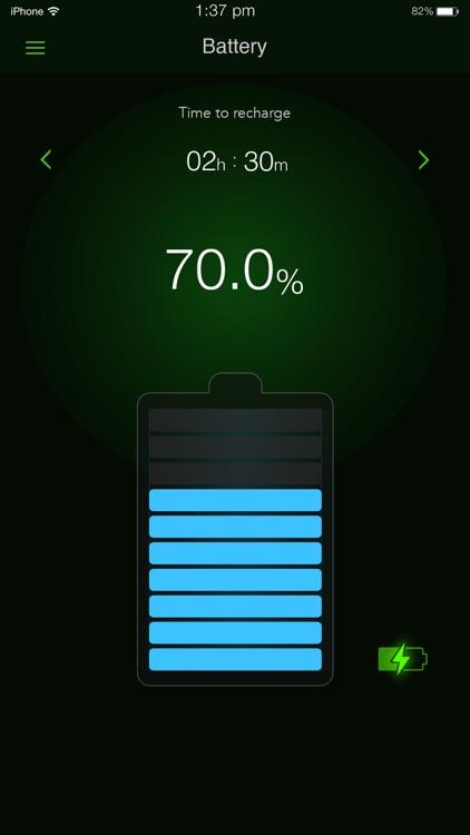 System Activity Monitors