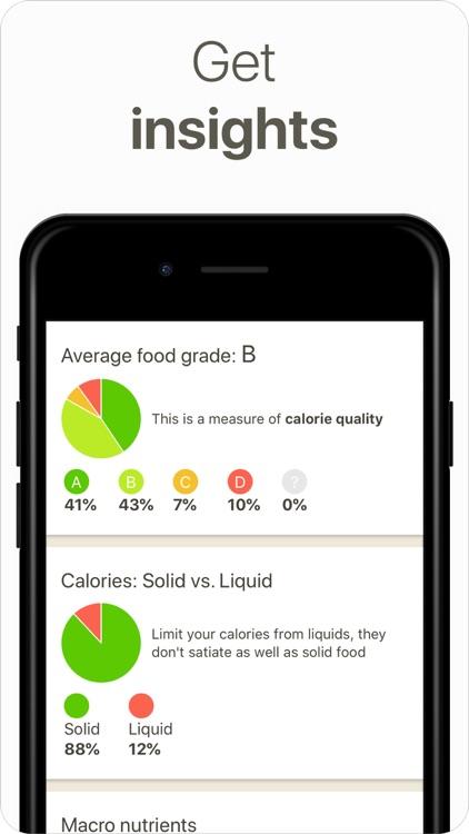 Fooducate Nutrition Tracker screenshot-3