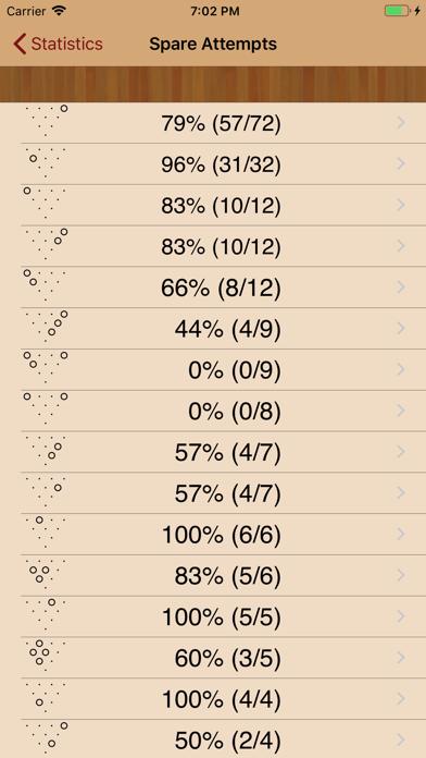 Pinpal review screenshots