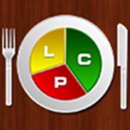 Zone Diet Simple