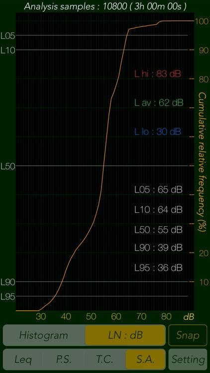 Sound Level Analyzer PRO screenshot-8