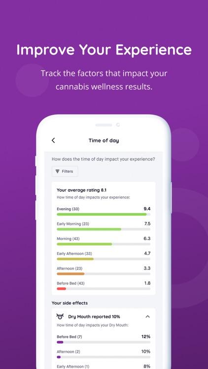 Jointly: Cannabis + CBD Guide screenshot-6