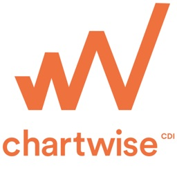 ChartWise Mobile