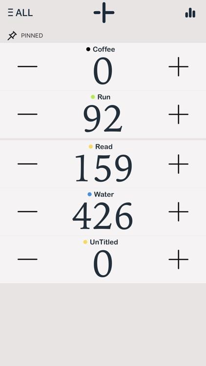 Tally+ : Count,Habit tracker screenshot-6