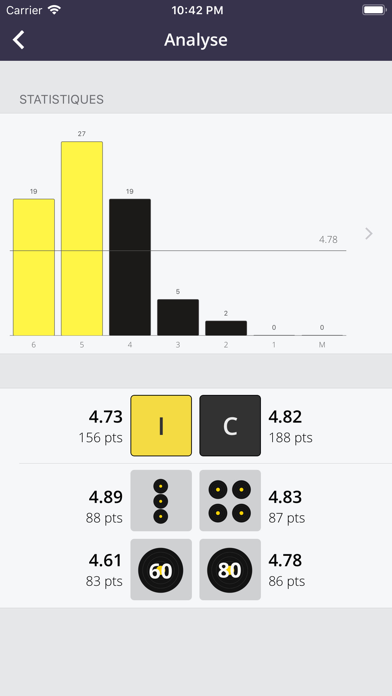 download iArcheryStats apps 2