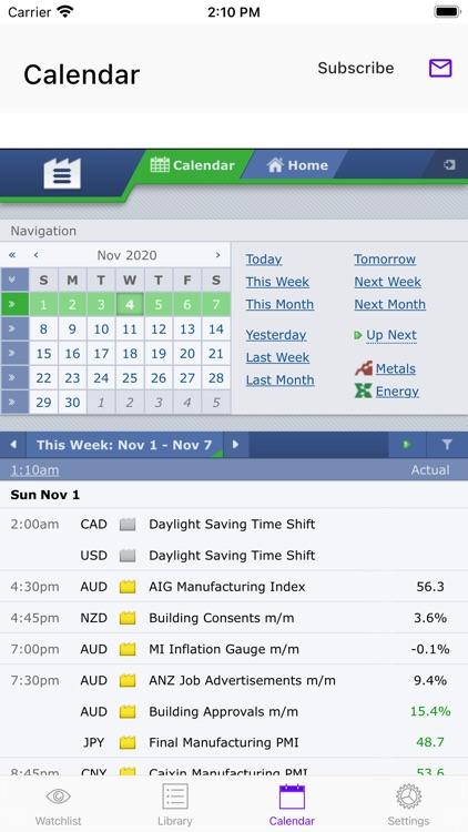 Easy Doji screenshot-4