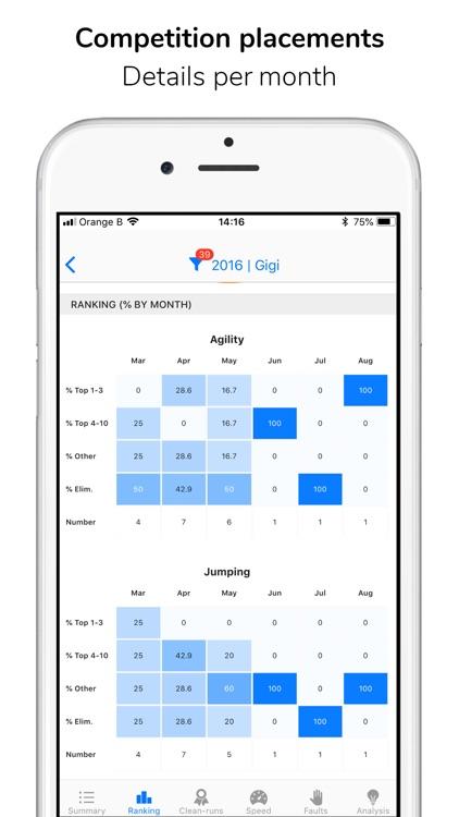 Smarter Agility Journal screenshot-4