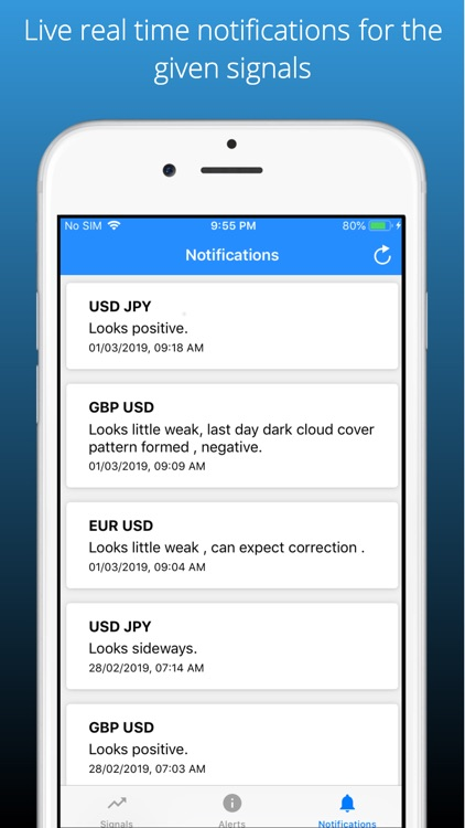 Forex Signals - FxPress screenshot-3