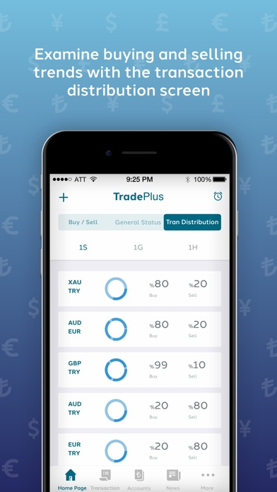 Screenshot for TradePlus in Kazakhstan App Store