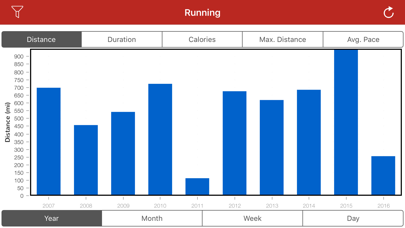 RunGap - Workout Data Managerのおすすめ画像10