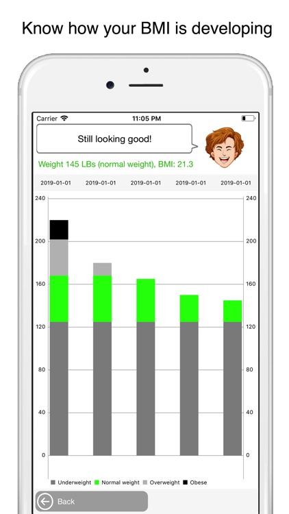 Diet lab, personal dietician screenshot-4