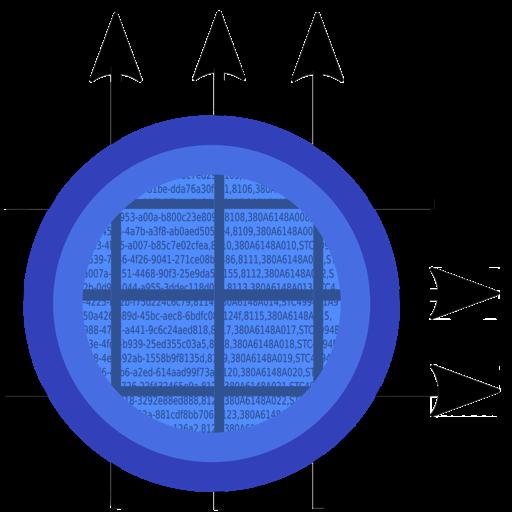 Data Merge