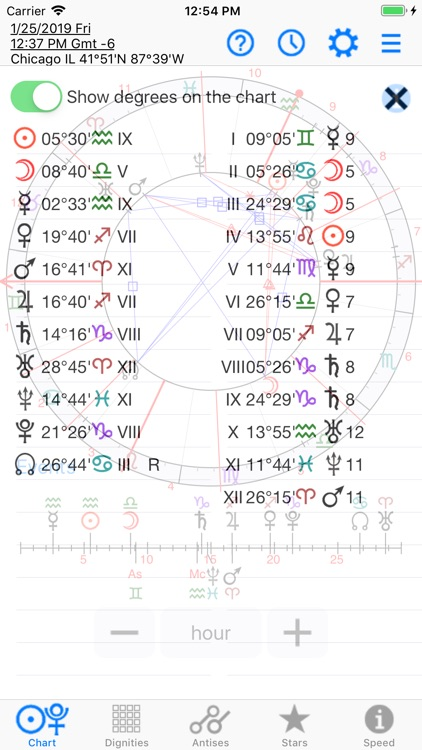 Astrology: Horary Chart screenshot-1