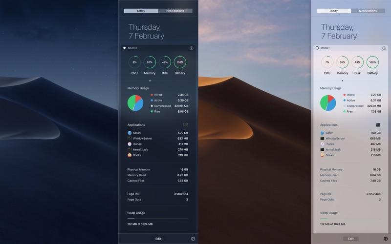 MONIT Screenshots