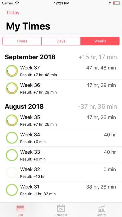 Time Guard - your time tracker screenshot-4