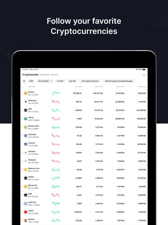 CoinMarketCap: Crypto Prices