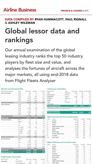 Flight Airline Business on the App Store