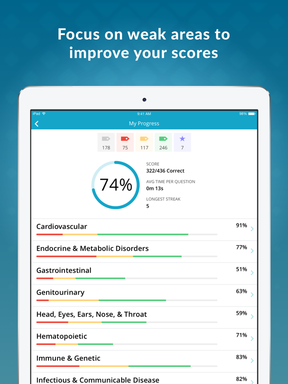 Nurse Practitioner Mastery screenshot 7