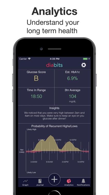 Diabits screenshot-3