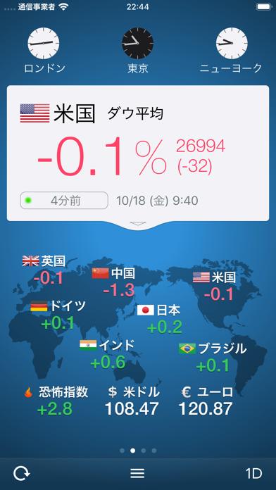 世界の株価のおすすめ画像3