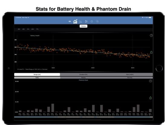 Stats: For Tesla Model S/X/3